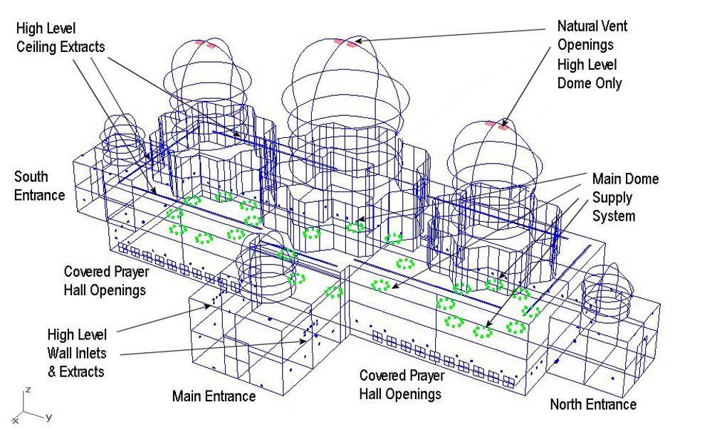An analysis of a mosque